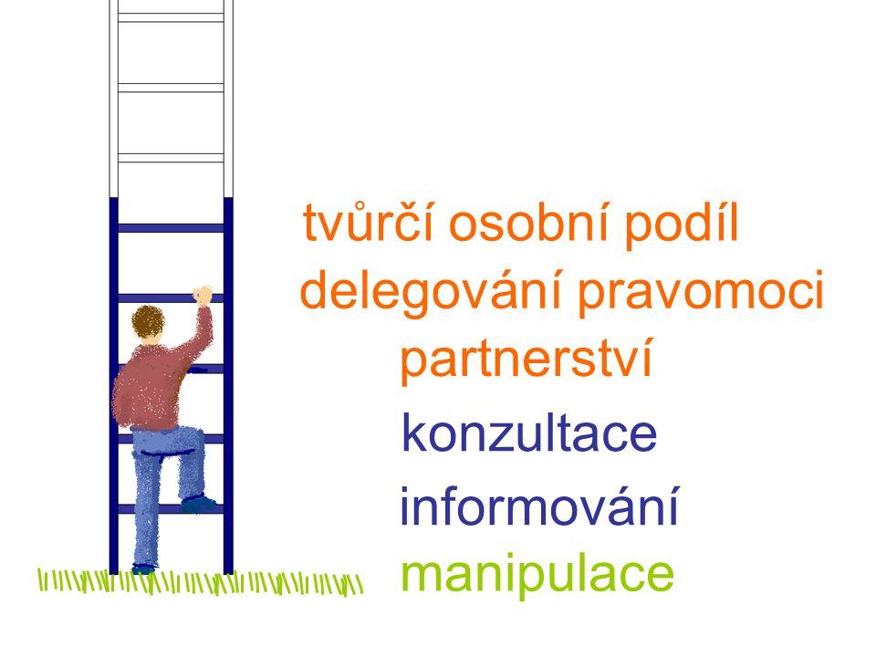 manipulace informování konzultace partnerství delegování pravomoci tvůrčí osobní podíl