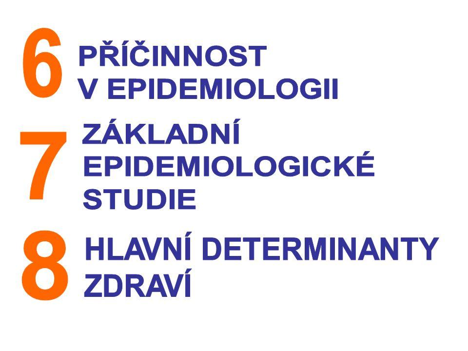 PÉČE O ZDRAVÍ zdravotnictví ostatní resorty všechny další organizace, instituce, orgány veřejné správy, občanské iniciativy, spolky, rodiny a jednotlivci