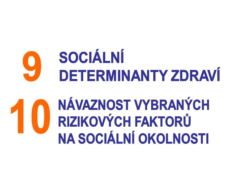 ÚSTAV SOCIÁLNÍHO LÉKAŘSTVÍ A VEŘEJNÉHO ZDRAVOTNICTVÍ Masarykova univerzita v Brně, Lékařská fakulta Pavilon A15, 3.
