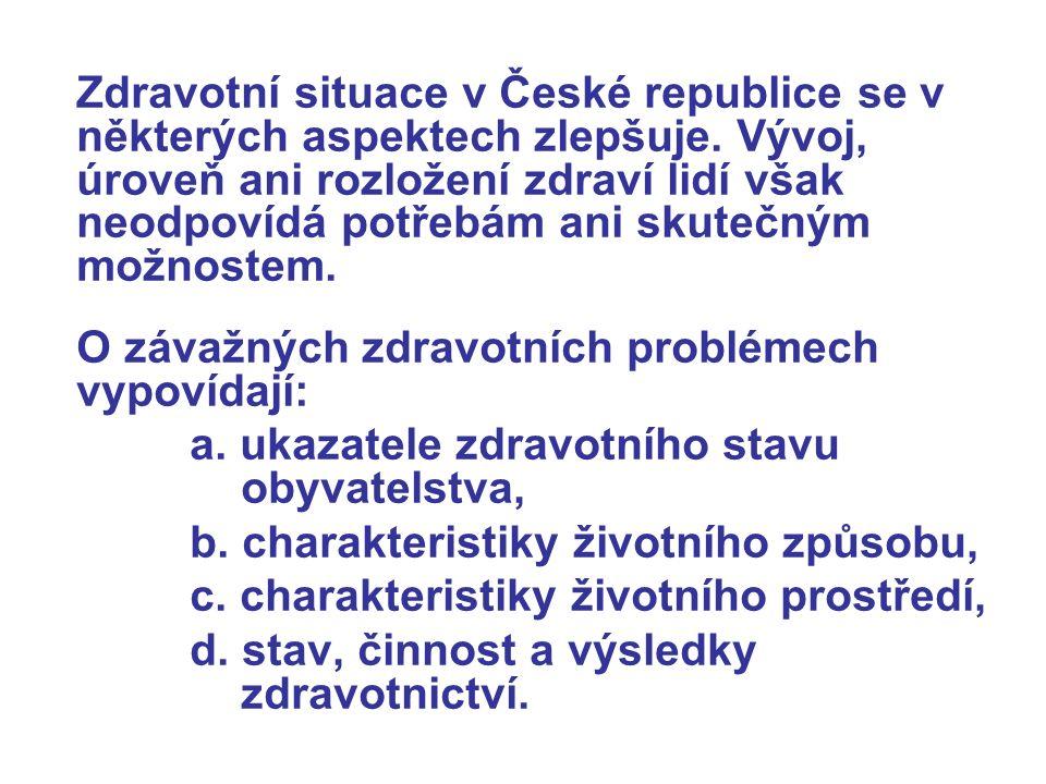 Zdravotní situace v České republice se v některých aspektech zlepšuje.