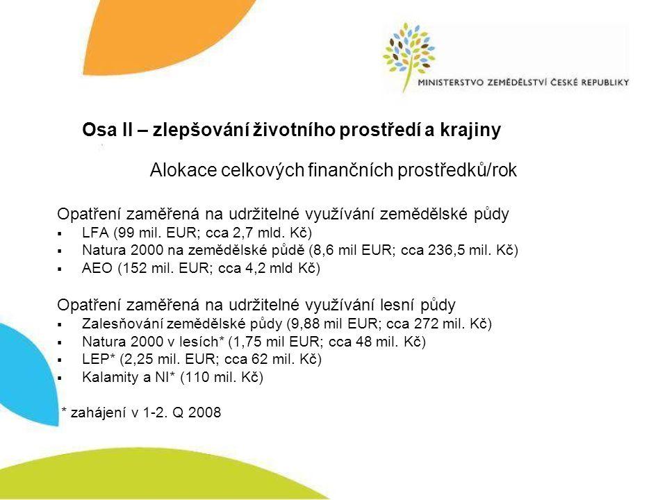 LFA (Ing.Horvathová 221 812 207) Nařízení vlády č.