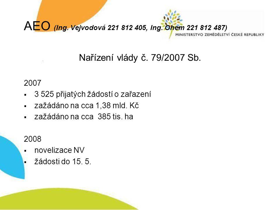 AEO (Ing.Vejvodová 221 812 405, Ing.