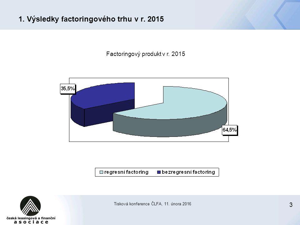 3 Tisková konference ČLFA, 11. února 2016 1. Výsledky factoringového trhu v r. 2015 Factoringový produkt v r. 2015