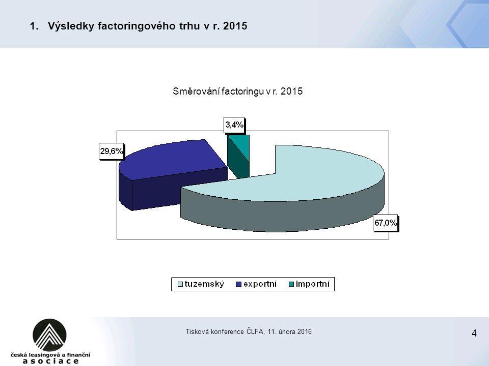 4 Tisková konference ČLFA, 11. února 2016 1.Výsledky factoringového trhu v r. 2015 Směrování factoringu v r. 2015