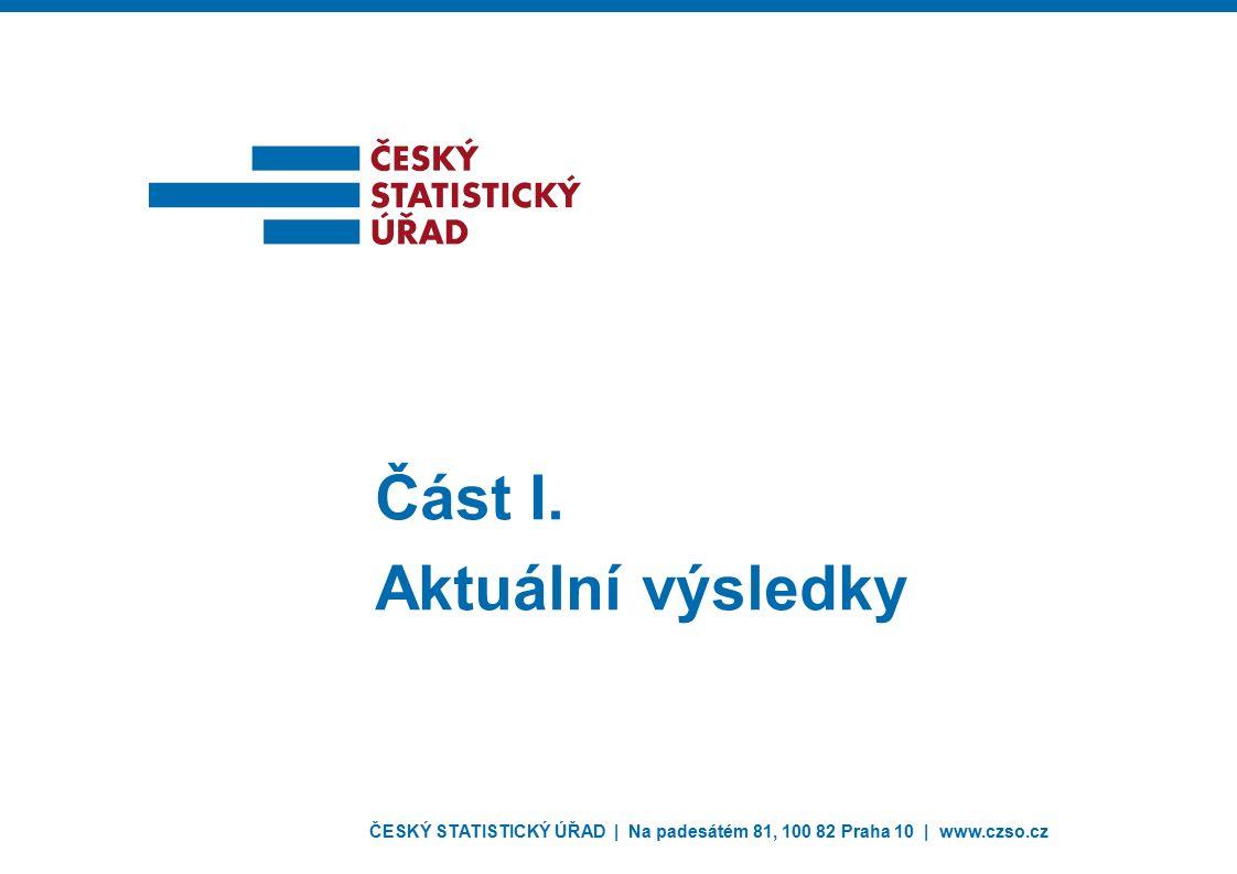 ČESKÝ STATISTICKÝ ÚŘAD | Na padesátém 81, 100 82 Praha 10 | www.czso.cz Část I. Aktuální výsledky
