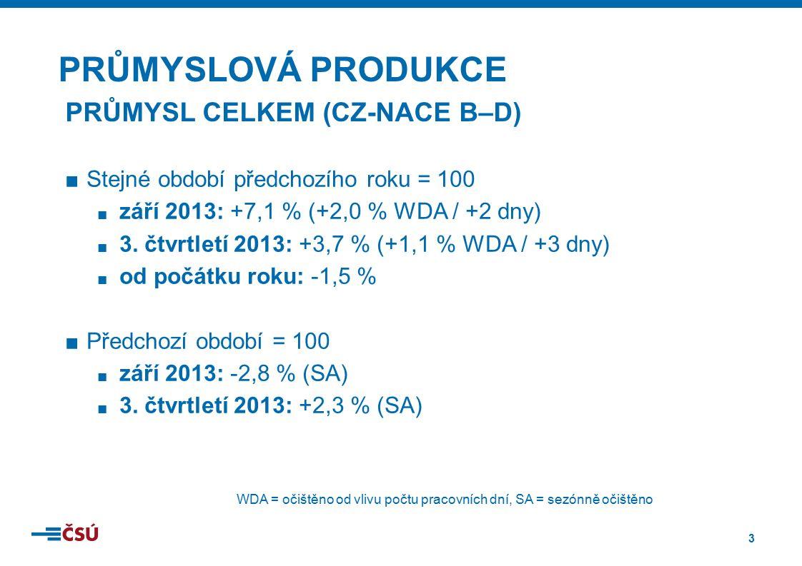 14 PŘIDANÁ HODNOTA POČET ZAMĚSTNANCŮ TRŽBY CELKEM 1 002 mld.