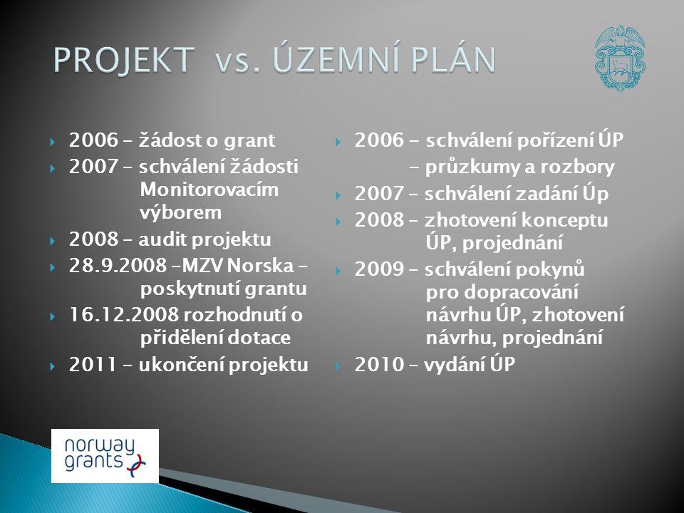 2006 – žádost o grant  2007 – schválení žádosti Monitorovacím výborem  2008 – audit projektu  28.9.2008 –MZV Norska – poskytnutí grantu  16.12.2008 rozhodnutí o přidělení dotace  2011 – ukončení projektu  2006 - schválení pořízení ÚP - průzkumy a rozbory  2007 – schválení zadání Úp  2008 – zhotovení konceptu ÚP, projednání  2009 – schválení pokynů pro dopracování návrhu ÚP, zhotovení návrhu, projednání  2010 – vydání ÚP