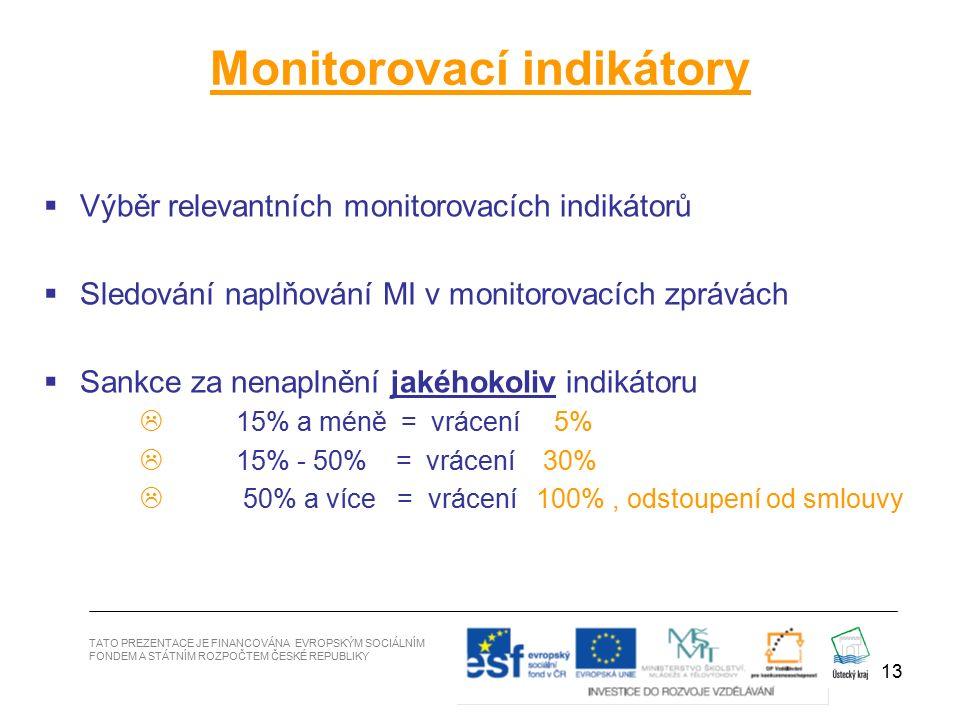 13 Monitorovací indikátory  Výběr relevantních monitorovacích indikátorů  Sledování naplňování MI v monitorovacích zprávách  Sankce za nenaplnění jakéhokoliv indikátoru  15% a méně = vrácení 5%  15% - 50% = vrácení 30%  50% a více = vrácení 100%, odstoupení od smlouvy TATO PREZENTACE JE FINANCOVÁNA EVROPSKÝM SOCIÁLNÍM FONDEM A STÁTNÍM ROZPOČTEM ČESKÉ REPUBLIKY