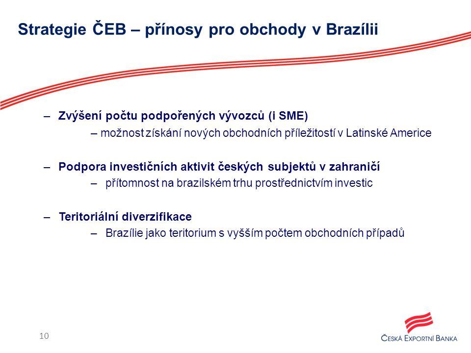 Strategie ČEB – přínosy pro obchody v Brazílii –Zvýšení počtu podpořených vývozců (i SME) – možnost získání nových obchodních příležitostí v Latinské