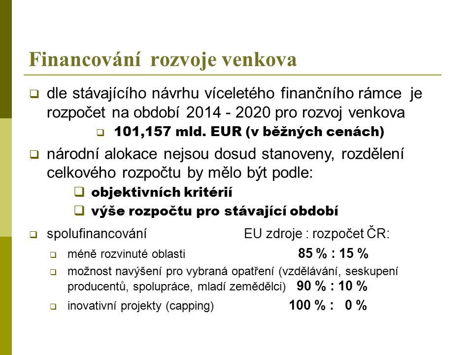 Financování rozvoje venkova  dle stávajícího návrhu víceletého finančního rámce je rozpočet na období 2014 - 2020 pro rozvoj venkova  101,157 mld. E
