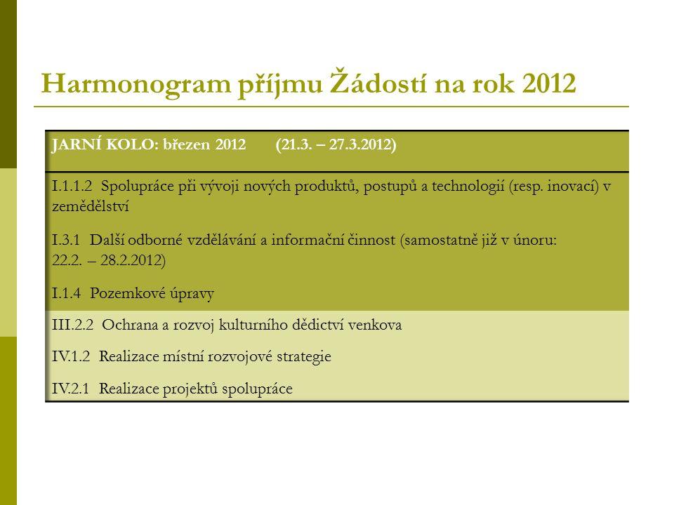Harmonogram příjmu Žádostí na rok 2012