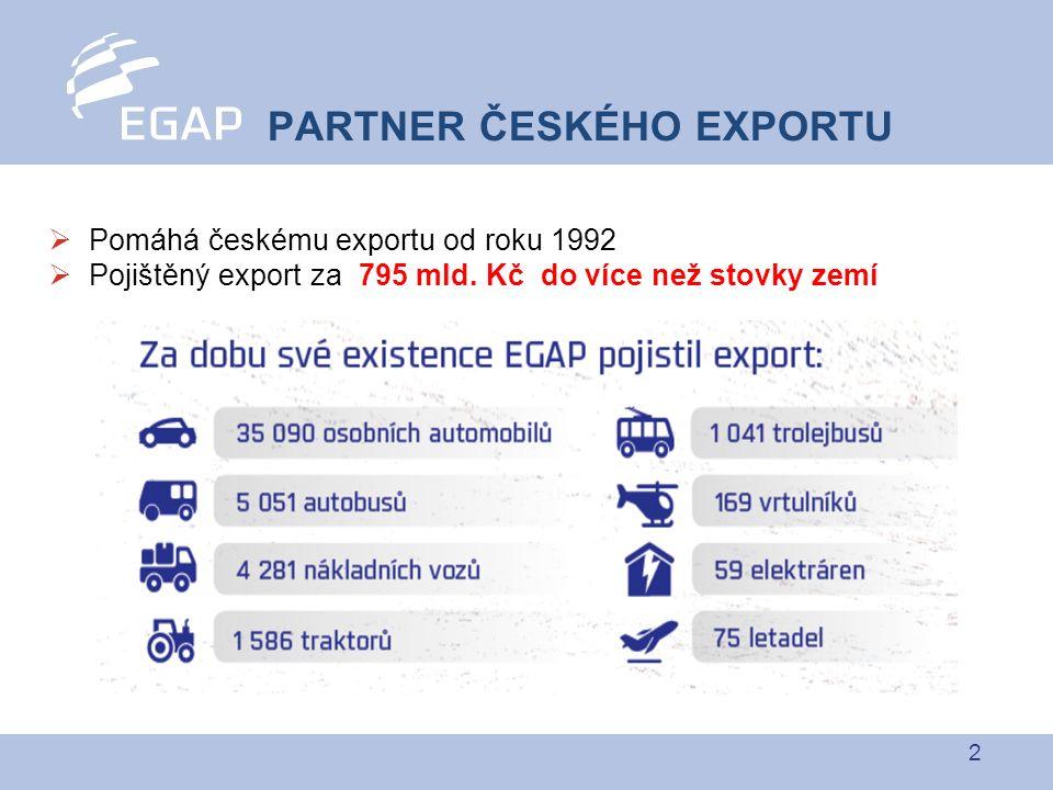 2  Pomáhá českému exportu od roku 1992  Pojištěný export za 795 mld.