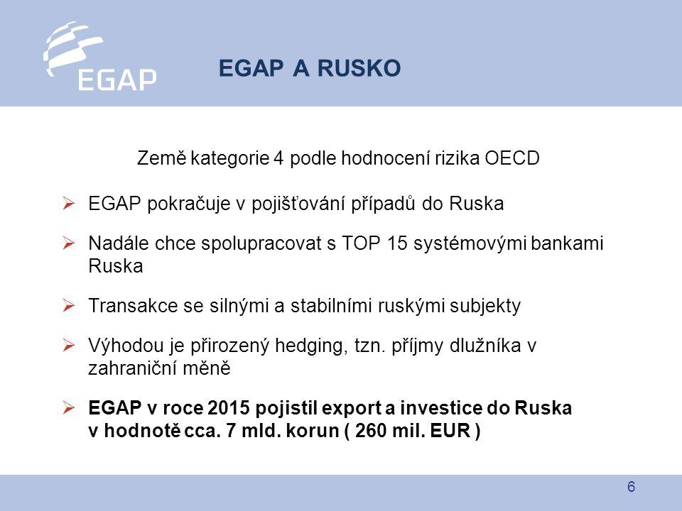 6 EGAP A RUSKO Země kategorie 4 podle hodnocení rizika OECD  EGAP pokračuje v pojišťování případů do Ruska  Nadále chce spolupracovat s TOP 15 systémovými bankami Ruska  Transakce se silnými a stabilními ruskými subjekty  Výhodou je přirozený hedging, tzn.