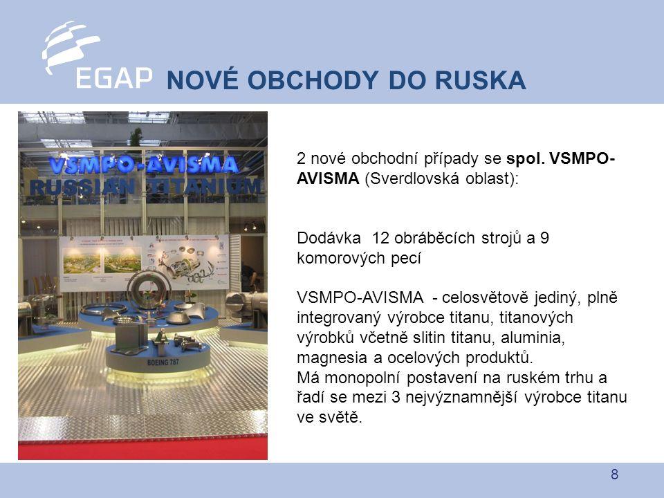 8 NOVÉ OBCHODY DO RUSKA 2 nové obchodní případy se spol.