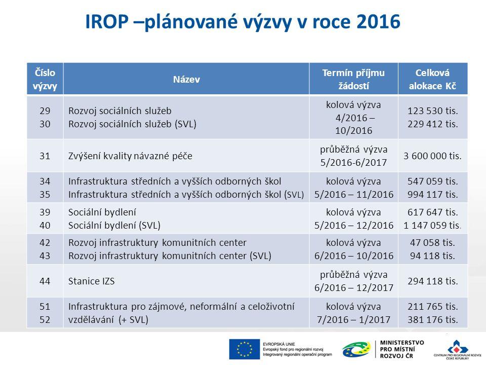 IROP –plánované výzvy v roce 2016 Číslo výzvy Název Termín příjmu žádostí Celková alokace Kč 29 30 Rozvoj sociálních služeb Rozvoj sociálních služeb (SVL) kolová výzva 4/2016 – 10/2016 123 530 tis.