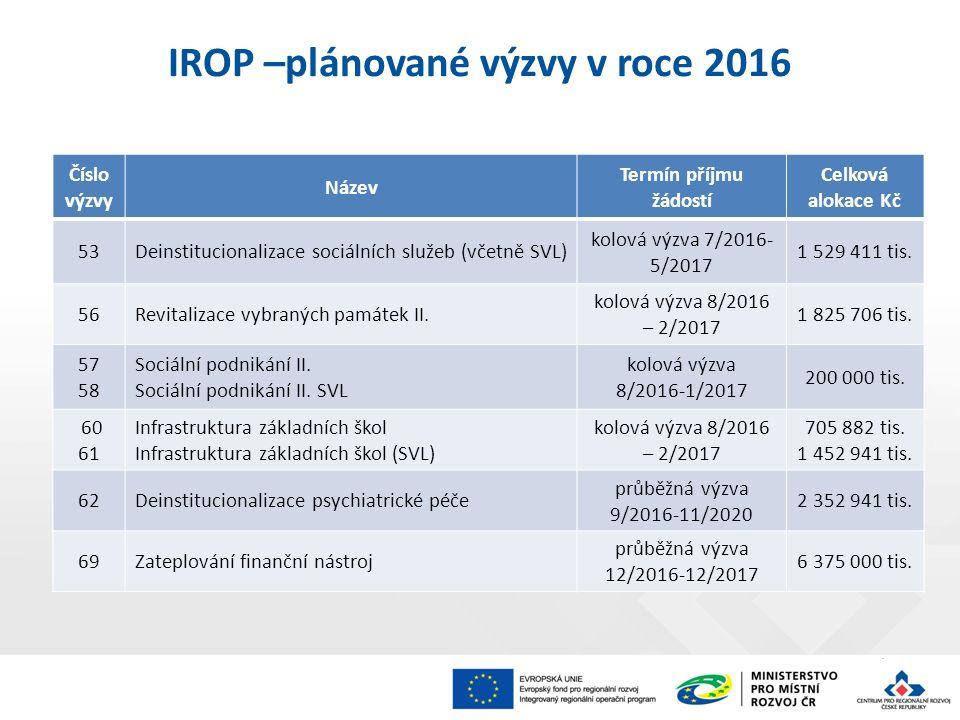 IROP –plánované výzvy v roce 2016 Číslo výzvy Název Termín příjmu žádostí Celková alokace Kč 53Deinstitucionalizace sociálních služeb (včetně SVL) kolová výzva 7/2016- 5/2017 1 529 411 tis.