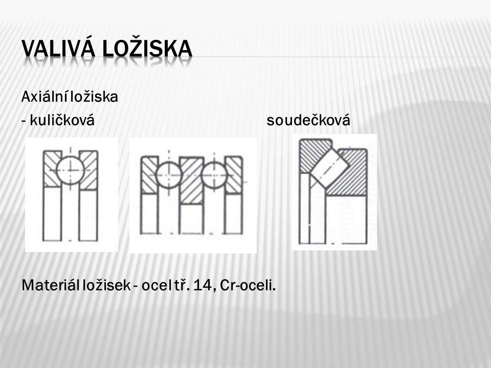 Axiální ložiska - kuličkovásoudečková Materiál ložisek - ocel tř. 14, Cr-oceli.