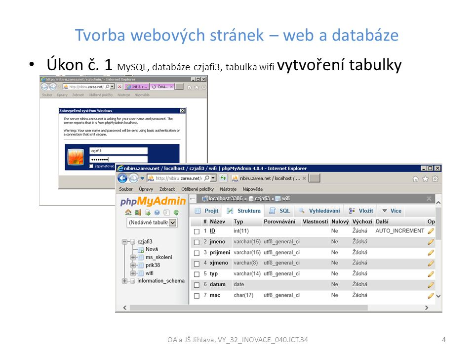 Tvorba webových stránek – web a databáze OA a JŠ Jihlava, VY_32_INOVACE_040.ICT.34 4 Úkon č. 1 MySQL, databáze czjafi3, tabulka wifi vytvoření tabulky