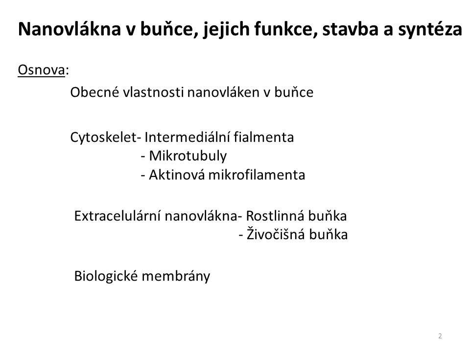 Nanovlákna v buňce, jejich funkce, stavba a syntéza Osnova: Obecné vlastnosti nanovláken v buňce Cytoskelet- Intermediální fialmenta - Mikrotubuly - Aktinová mikrofilamenta Extracelulární nanovlákna- Rostlinná buňka - Živočišná buňka Biologické membrány 2
