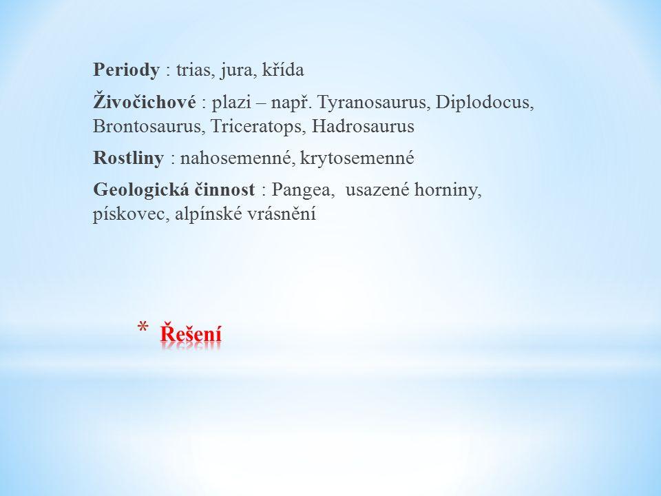 MISTVAN.Wikipedie.cz [online]. [cit. 2.1.2013].