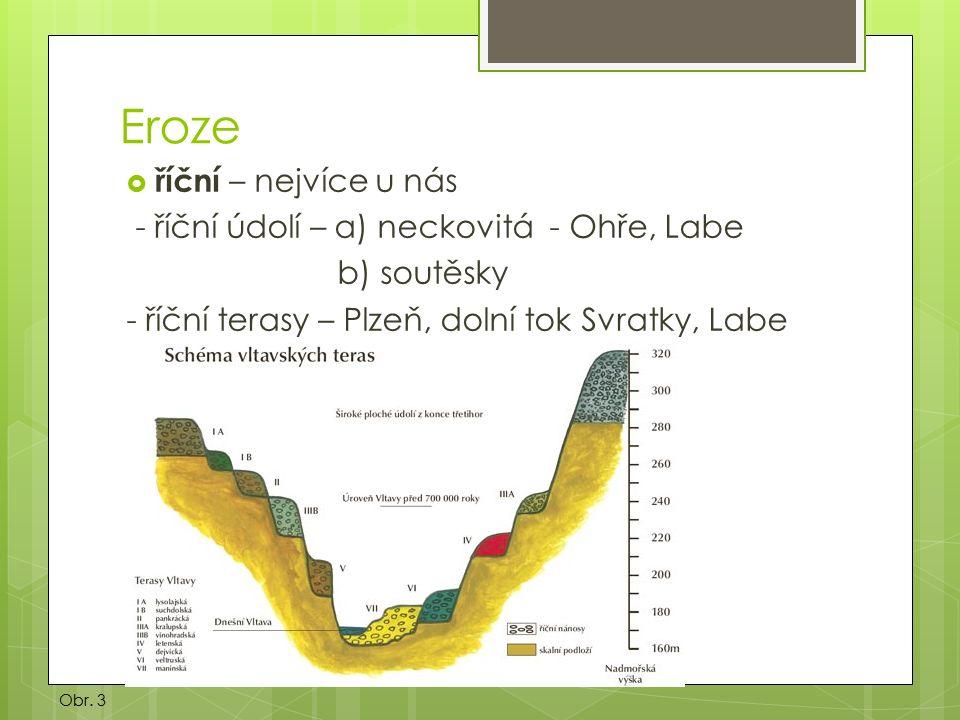 Eroze  říční – nejvíce u nás - říční údolí – a) neckovitá - Ohře, Labe b) soutěsky - říční terasy – Plzeň, dolní tok Svratky, Labe Obr.