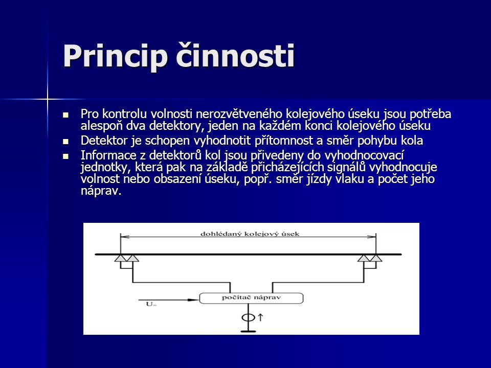 Princip činnosti Pro kontrolu volnosti nerozvětveného kolejového úseku jsou potřeba alespoň dva detektory, jeden na každém konci kolejového úseku Pro kontrolu volnosti nerozvětveného kolejového úseku jsou potřeba alespoň dva detektory, jeden na každém konci kolejového úseku Detektor je schopen vyhodnotit přítomnost a směr pohybu kola Detektor je schopen vyhodnotit přítomnost a směr pohybu kola Informace z detektorů kol jsou přivedeny do vyhodnocovací jednotky, která pak na základě přicházejících signálů vyhodnocuje volnost nebo obsazení úseku, popř.