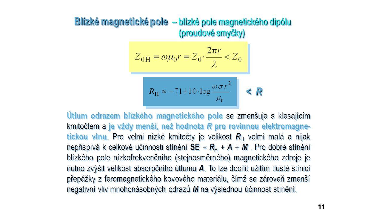 11 Blízké magnetické pole – blízké pole magnetického dipólu (proudové smyčky) < R Útlum odrazem blízkého magnetického pole se zmenšuje s klesajícím kmitočtem a je vždy menší, než hodnota R pro rovinnou elektromagne- tickou vlnu.