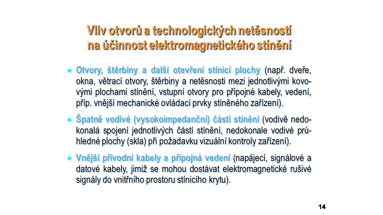 14 Vliv otvorů a technologických netěsností na účinnost elektromagnetického stínění  Otvory, štěrbiny a další otevření stínicí plochy (např.