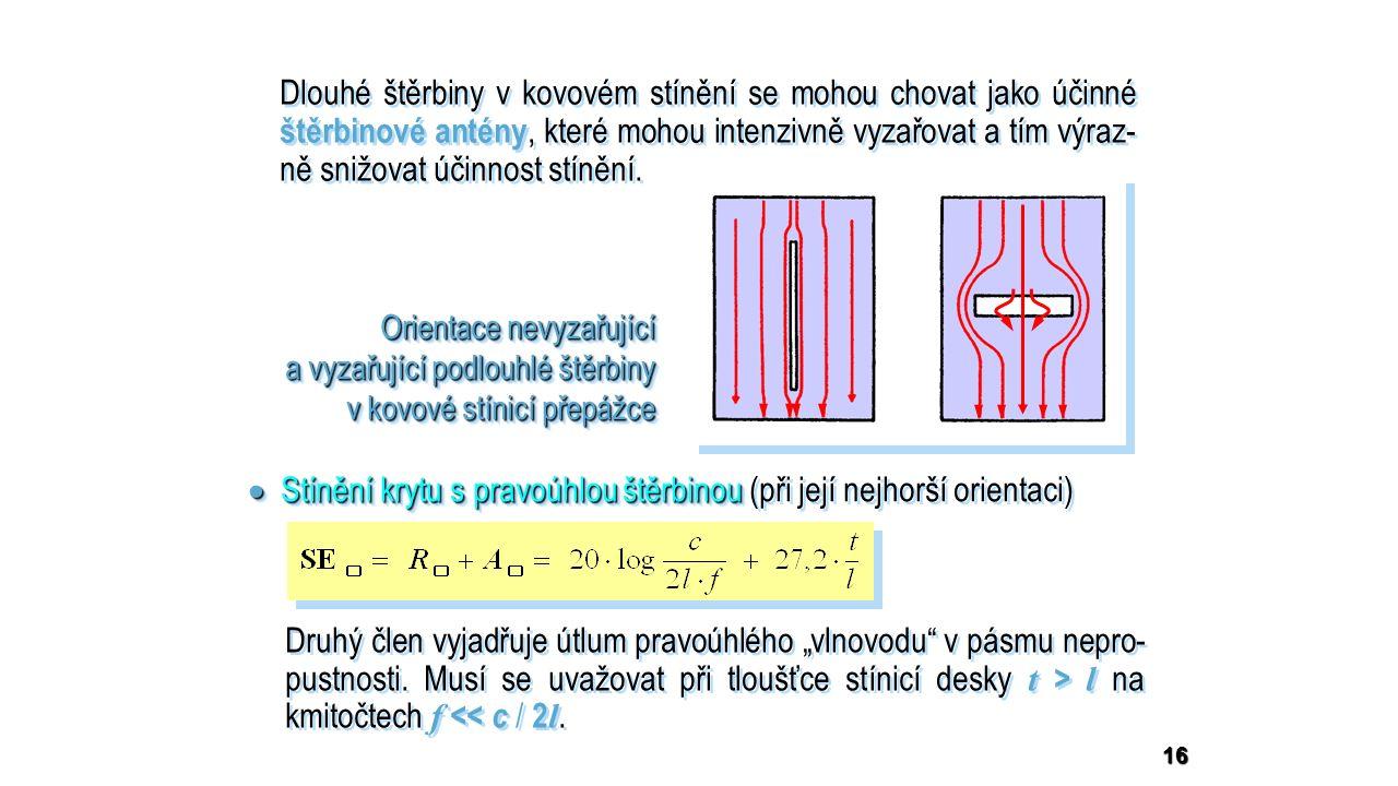 16 Dlouhé štěrbiny v kovovém stínění se mohou chovat jako účinné štěrbinové antény, které mohou intenzivně vyzařovat a tím výraz- ně snižovat účinnost stínění.