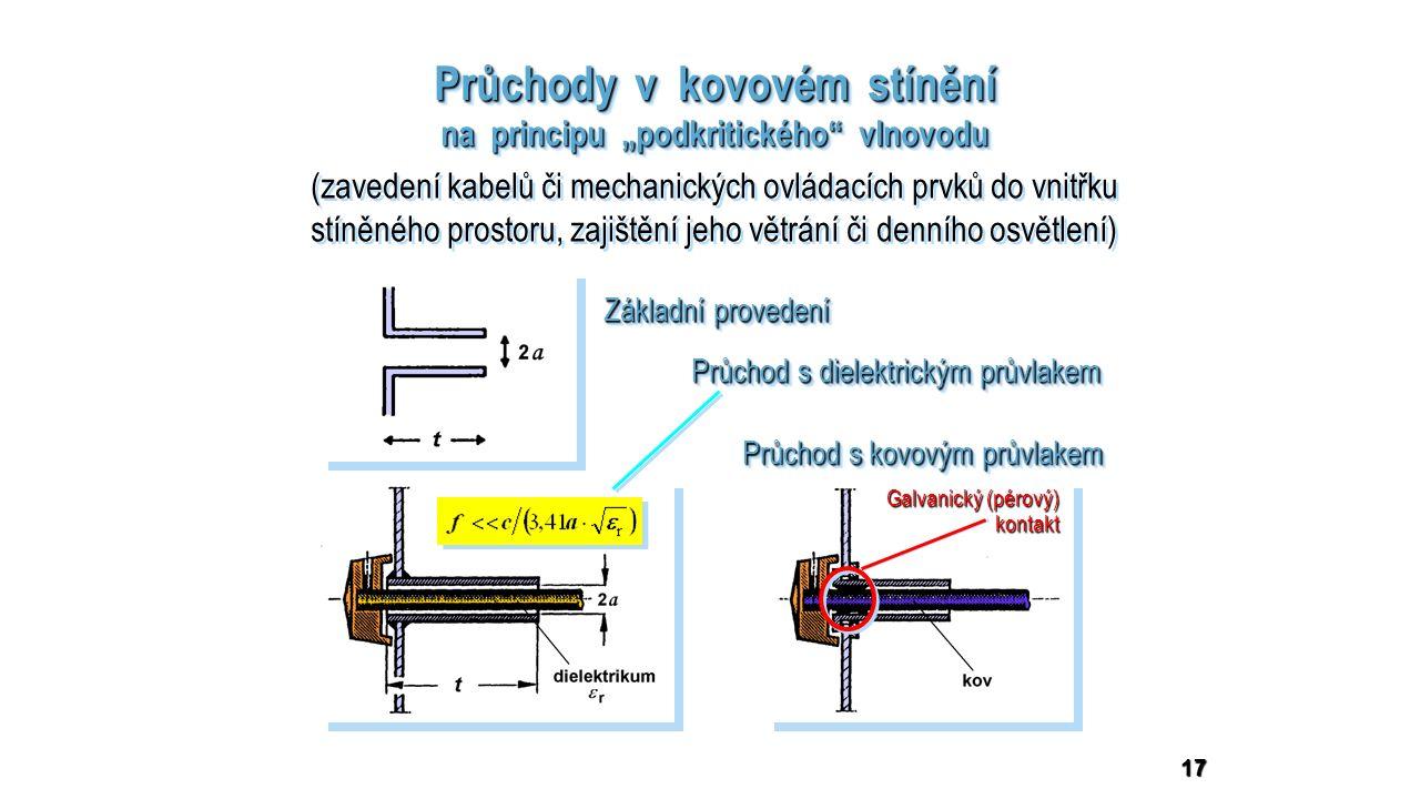 """17 Průchody v kovovém stínění na principu """"podkritického vlnovodu Průchody v kovovém stínění na principu """"podkritického vlnovodu Základní provedení Průchod s dielektrickým průvlakem Průchod s kovovým průvlakem Průchod s kovovým průvlakem Galvanický (pérový) kontakt (zavedení kabelů či mechanických ovládacích prvků do vnitřku stíněného prostoru, zajištění jeho větrání či denního osvětlení)"""