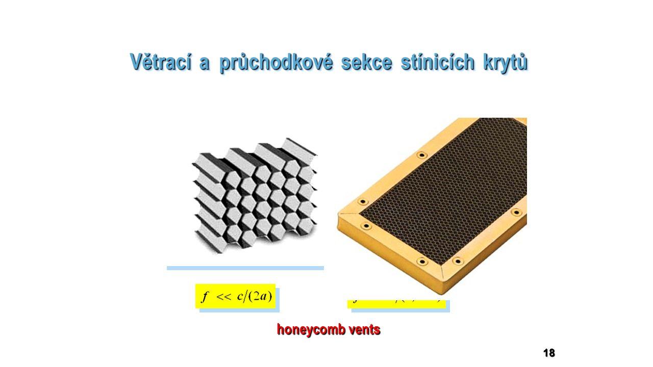 18 Větrací a průchodkové sekce stínicích krytů honeycomb vents