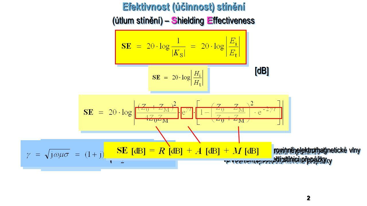 """3 Útlum odrazem R vzniká vlivem částečného odrazu energie vlny na impedančním rozhraní mezi vzduchem (dielektrikem) s impedancí Z 0 a kovovou stěnou přepážky s impedancí Z M a rovněž na """"výstupním rozhraní mezi kovovou stěnou Z M a dielektrikem (vzduchem) Z 0 : Útlum odrazem R vzniká vlivem částečného odrazu energie vlny na impedančním rozhraní mezi vzduchem (dielektrikem) s impedancí Z 0 a kovovou stěnou přepážky s impedancí Z M a rovněž na """"výstupním rozhraní mezi kovovou stěnou Z M a dielektrikem (vzduchem) Z 0 : Při Z 0 >> Z M je  Útlum odrazem nezávisí na tloušťce t stínicí kovové stěny  účinné stínění lze vytvořit z tenké, ale vysoce vodivé ( Z 0 >> Z M ) přepážky."""