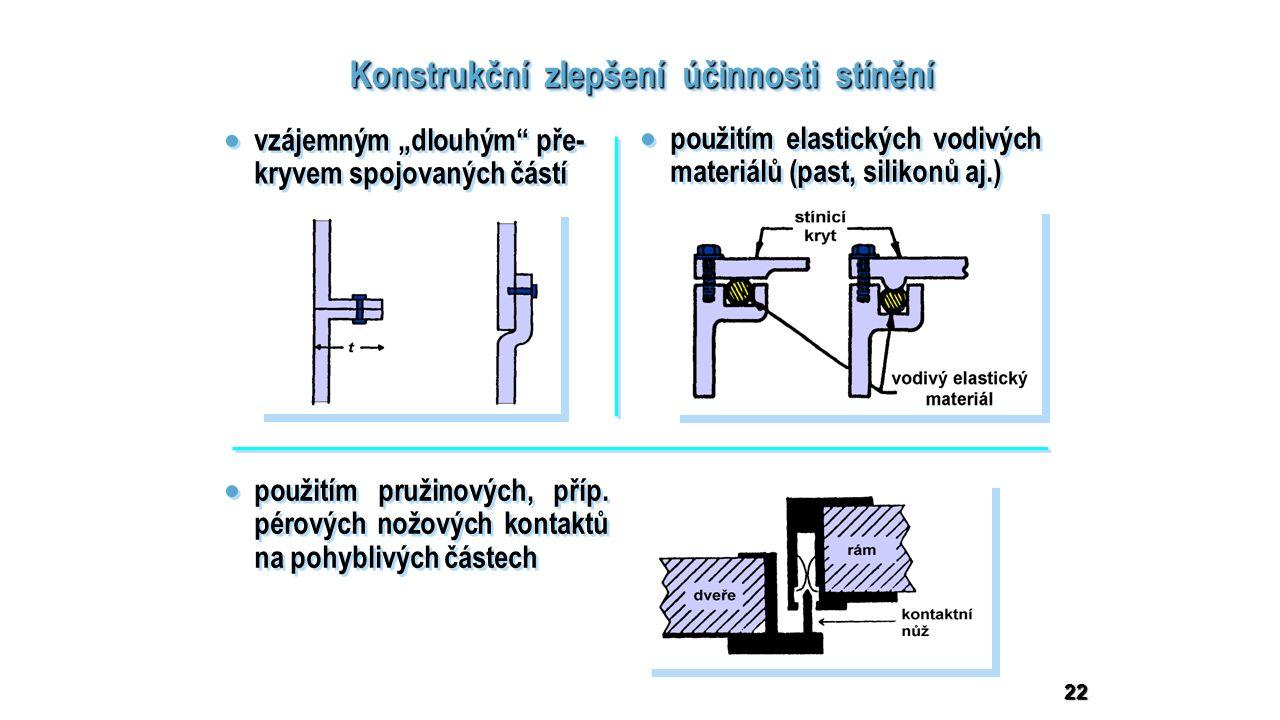 """22 Konstrukční zlepšení účinnosti stínění  vzájemným """"dlouhým pře- kryvem spojovaných částí  použitím elastických vodivých materiálů (past, silikonů aj.)  použitím pružinových, příp."""