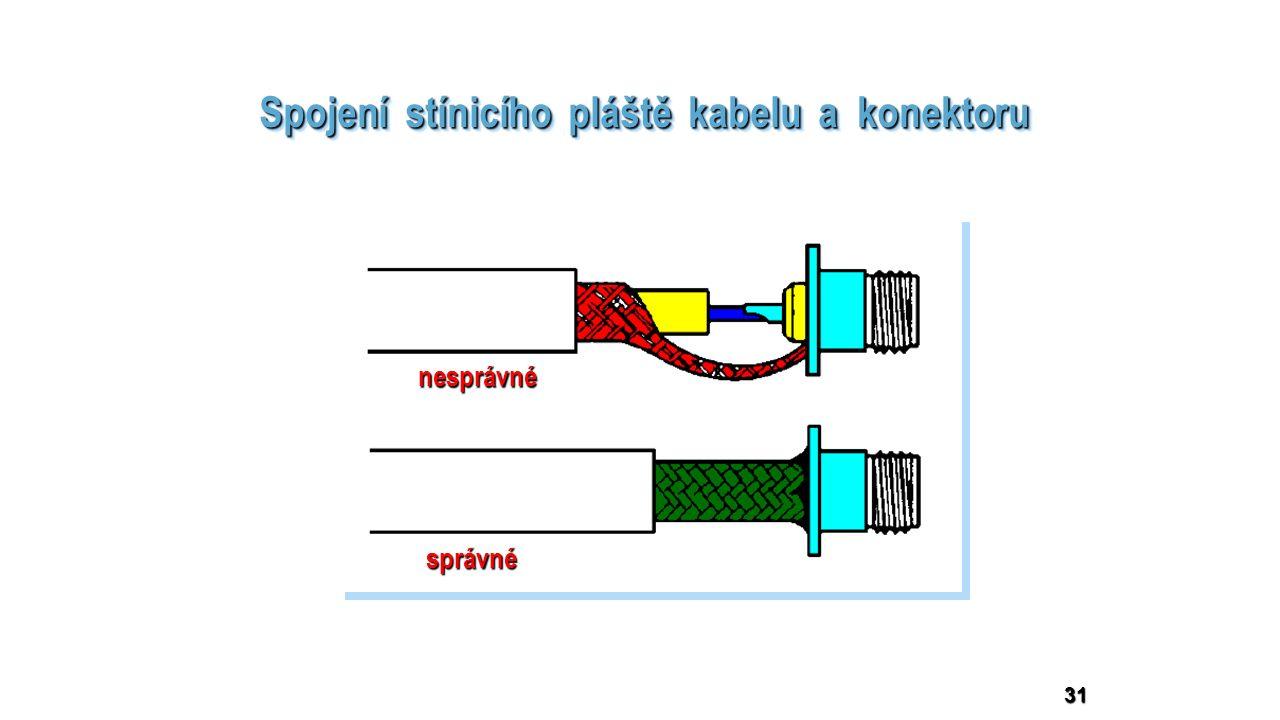 31 Spojení stínicího pláště kabelu a konektoru nesprávné správné