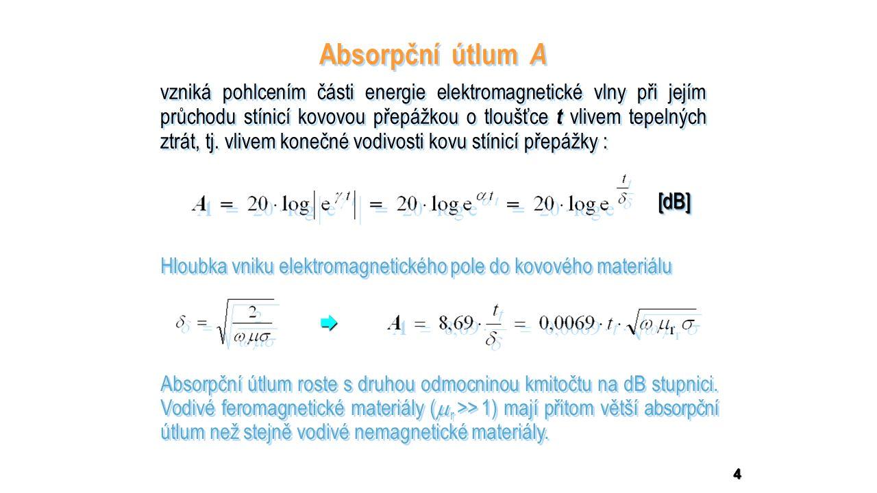 4 Hloubka vniku elektromagnetického pole do kovového materiálu Absorpční útlum A vzniká pohlcením části energie elektromagnetické vlny při jejím průchodu stínicí kovovou přepážkou o tloušťce t vlivem tepelných ztrát, tj.