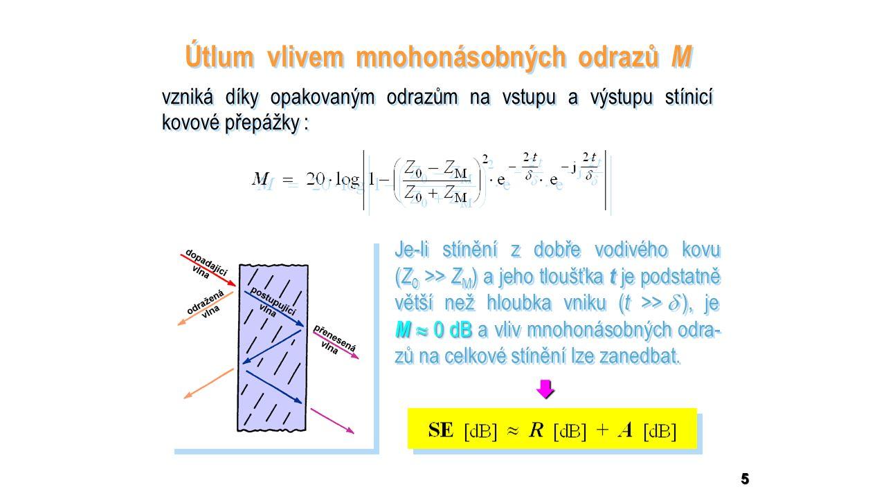 5 Útlum vlivem mnohonásobných odrazů M vzniká díky opakovaným odrazům na vstupu a výstupu stínicí kovové přepážky : Útlum vlivem mnohonásobných odrazů M vzniká díky opakovaným odrazům na vstupu a výstupu stínicí kovové přepážky : M  0 dB Je-li stínění z dobře vodivého kovu ( Z 0 >> Z M ) a jeho tloušťka t je podstatně větší než hloubka vniku ( t >>   ), je M  0 dB a vliv mnohonásobných odra- zů na celkové stínění lze zanedbat.