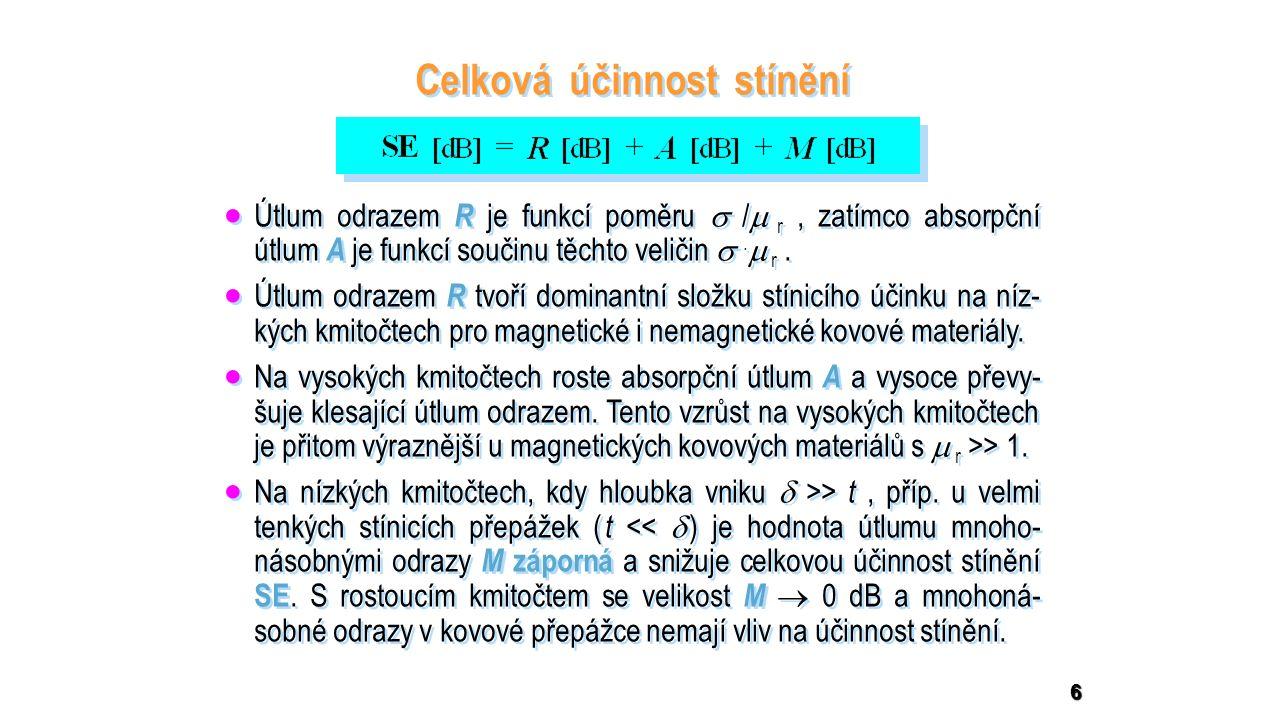 6 Celková účinnost stínění  Útlum odrazem R je funkcí poměru  /  r, zatímco absorpční útlum A je funkcí součinu těchto veličin .