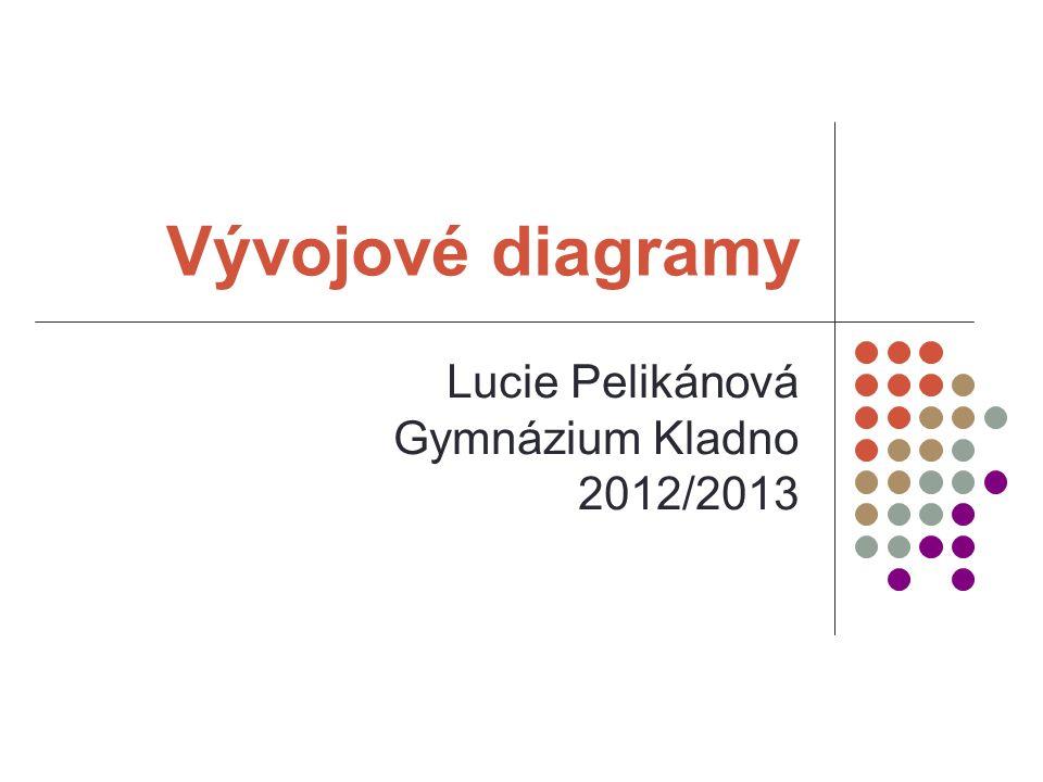 Lucie Pelikánová Gymnázium Kladno 2012/2013