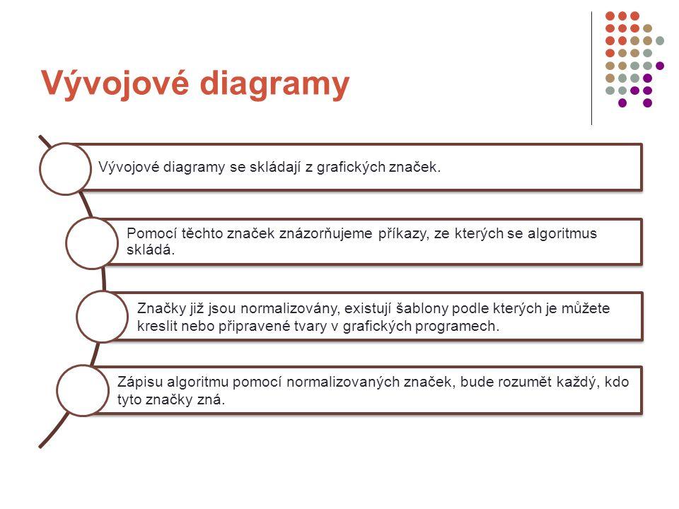 Vývojové diagramy Vývojové diagramy se skládají z grafických značek. Pomocí těchto značek znázorňujeme příkazy, ze kterých se algoritmus skládá. Značk