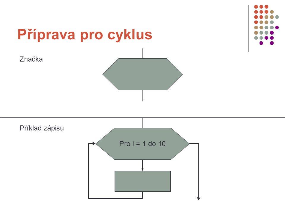 Příprava pro cyklus Značka Příklad zápisu Pro i = 1 do 10