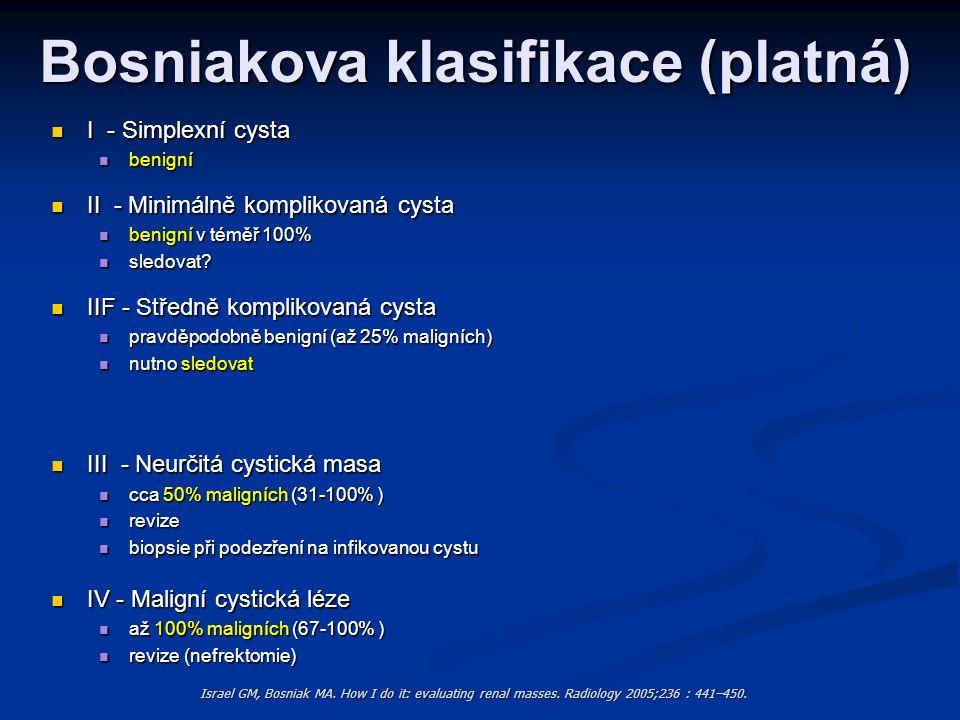 Bosniakova klasifikace (platná) I - Simplexní cysta I - Simplexní cysta benigní benigní II - Minimálně komplikovaná cysta II - Minimálně komplikovaná