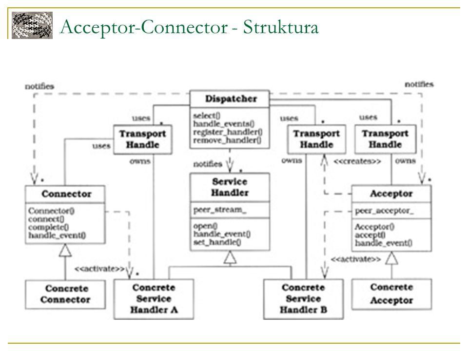 Acceptor-Connector - Struktura
