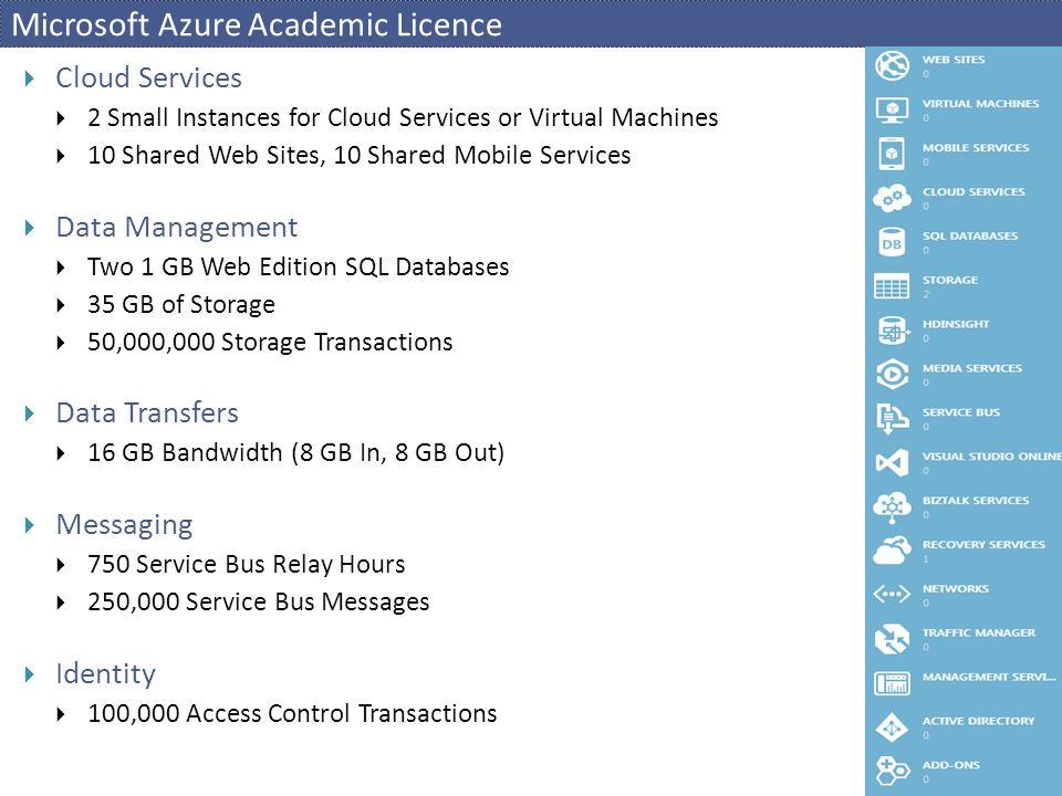 Virtuální stroje  Virtual Machines  VMware vSphere Client  bobr.ms.mff.cuni.cz  login: cloud_xx@vsphere.local  Grupíček  pwd: v Grupíčku  vSphere Web client  https://bobr.ms.mff.cuni.cz/vsphere-client  [VCenter] VM: BOBR / Azurit / cloud_xx  login: azuritman pwd: v Grupíčku  nastavena IP 10.2.1.xx  ověřit.