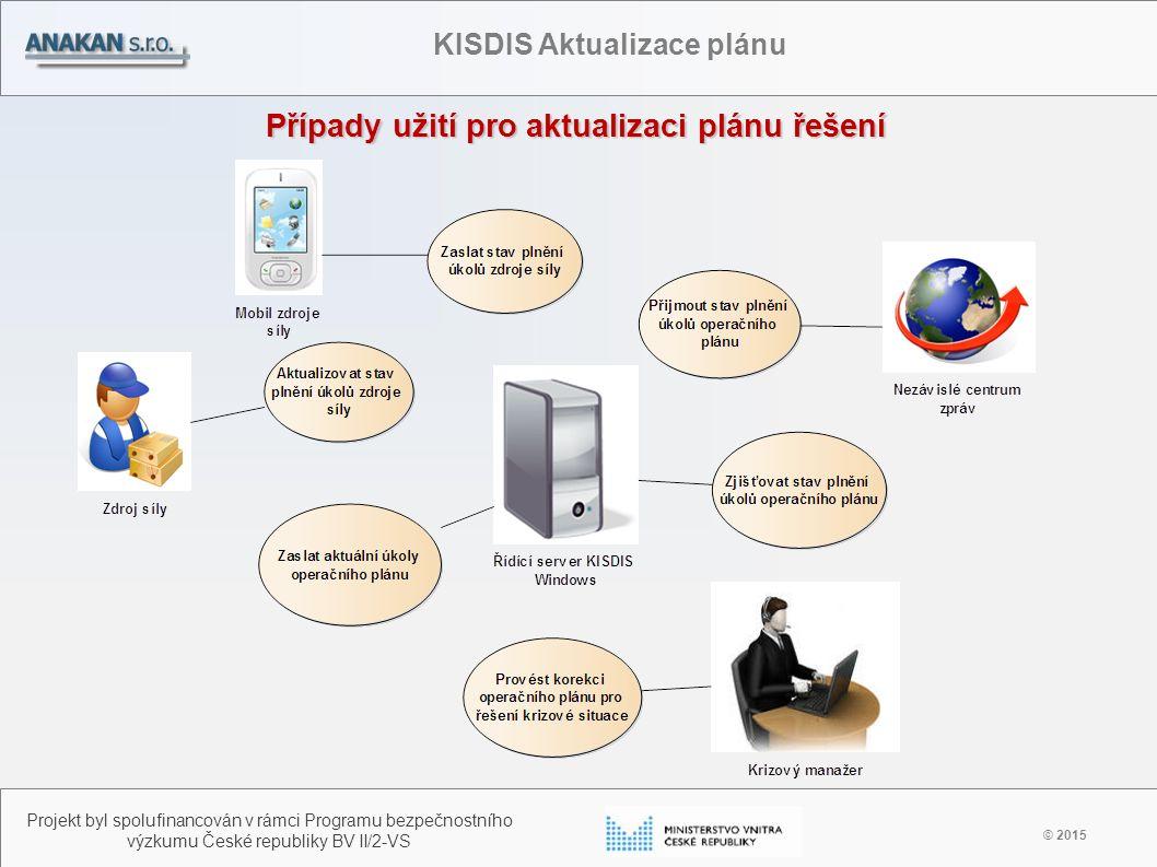 Případy užití pro aktualizaci plánu řešení © 2015 Projekt byl spolufinancován v rámci Programu bezpečnostního výzkumu České republiky BV II/2-VS KISDIS Aktualizace plánu