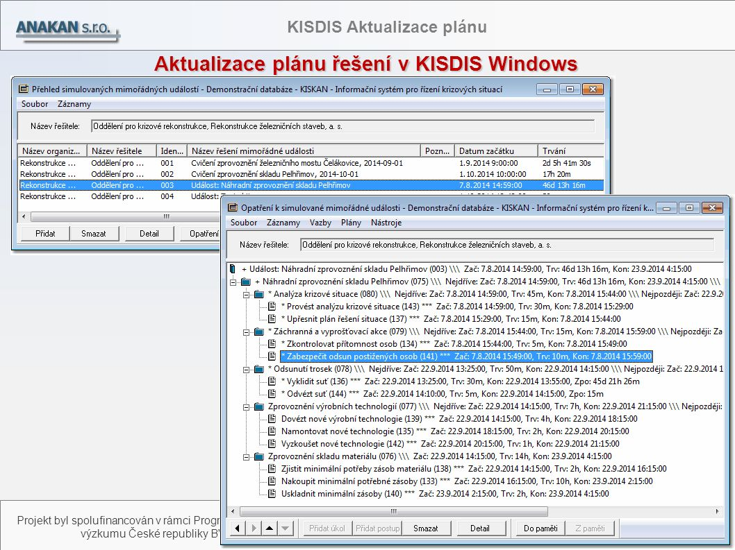 Aktualizace plánu řešení v KISDIS Windows © 2015 Projekt byl spolufinancován v rámci Programu bezpečnostního výzkumu České republiky BV II/2-VS KISDIS Aktualizace plánu