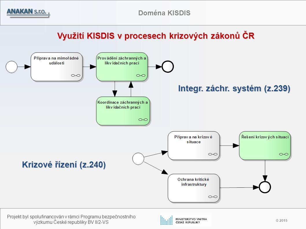 Využití KISDIS v procesech krizových zákonů ČR © 2015 Projekt byl spolufinancován v rámci Programu bezpečnostního výzkumu České republiky BV II/2-VS D