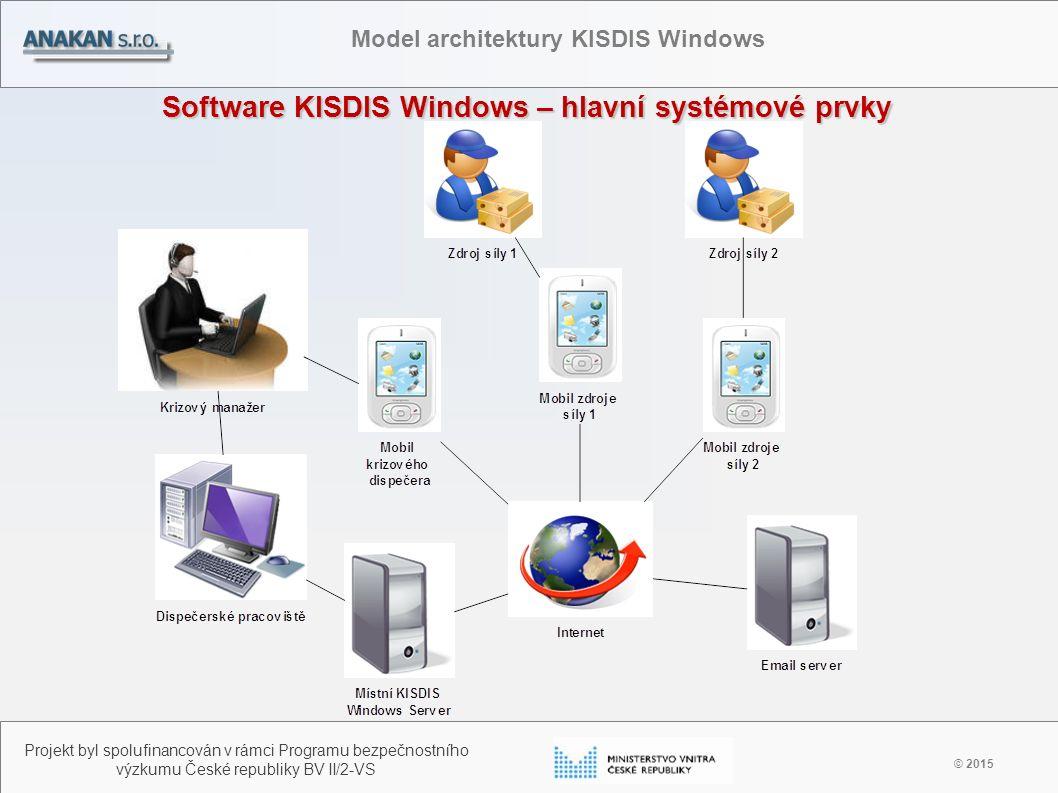 Software KISDIS Windows – hlavní systémové prvky © 2015 Projekt byl spolufinancován v rámci Programu bezpečnostního výzkumu České republiky BV II/2-VS Model architektury KISDIS Windows