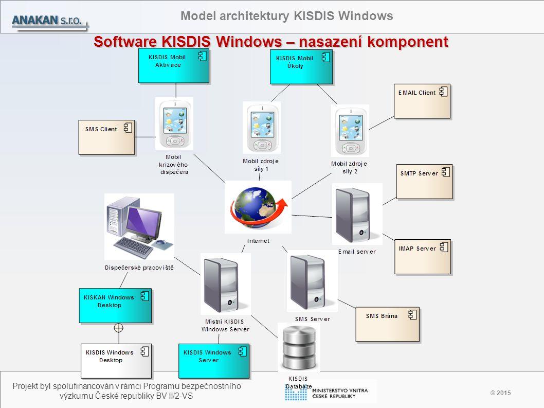 Software KISDIS Windows – nasazení komponent © 2015 Projekt byl spolufinancován v rámci Programu bezpečnostního výzkumu České republiky BV II/2-VS Mod