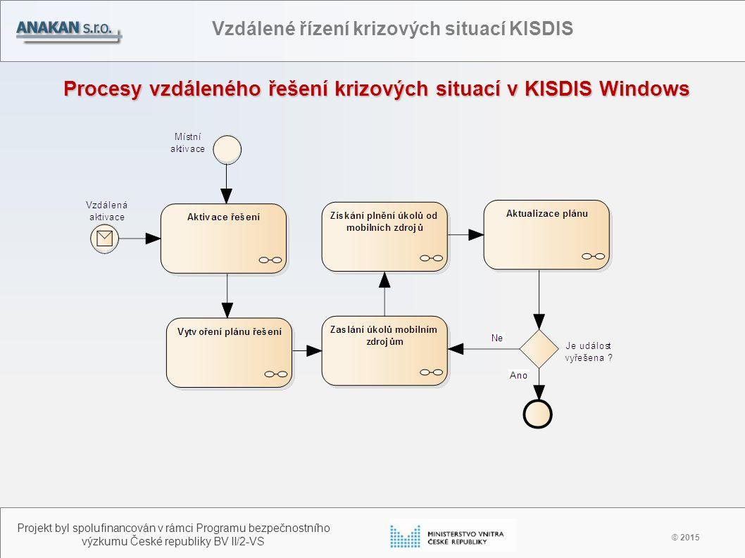 Procesy vzdáleného řešení krizových situací v KISDIS Windows © 2015 Projekt byl spolufinancován v rámci Programu bezpečnostního výzkumu České republiky BV II/2-VS Vzdálené řízení krizových situací KISDIS