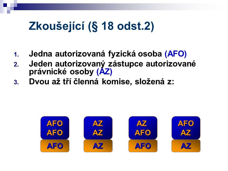 Zkoušející (§ 18 odst.2) 1. Jedna autorizovaná fyzická osoba (AFO) 2. Jeden autorizovaný zástupce autorizované právnické osoby (AZ) 3. Dvou až tří čle